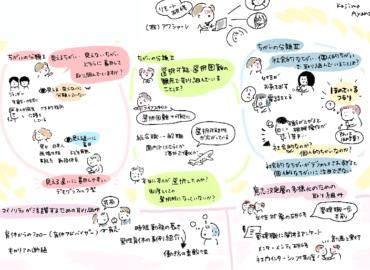 diversity_school_graphic_recording